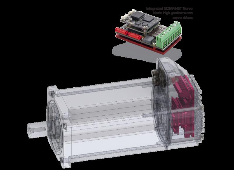 Decentral Motor-Integrated Servo Drive - SOMANET Servo Drive