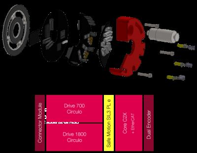 Circulo Modular Architecture